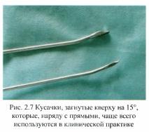 Артроскопические кусачки